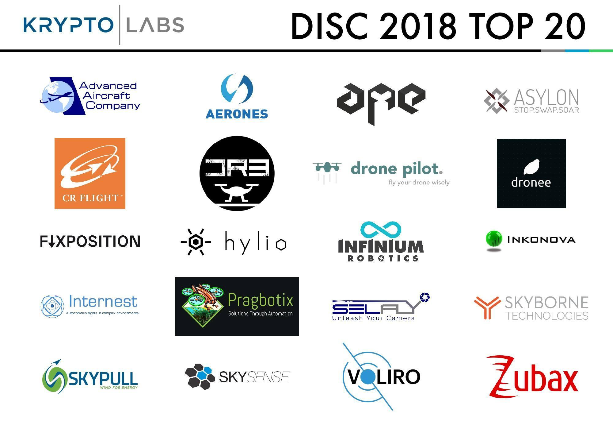 Top 20 companies at the drone startup competition DISC2018.
